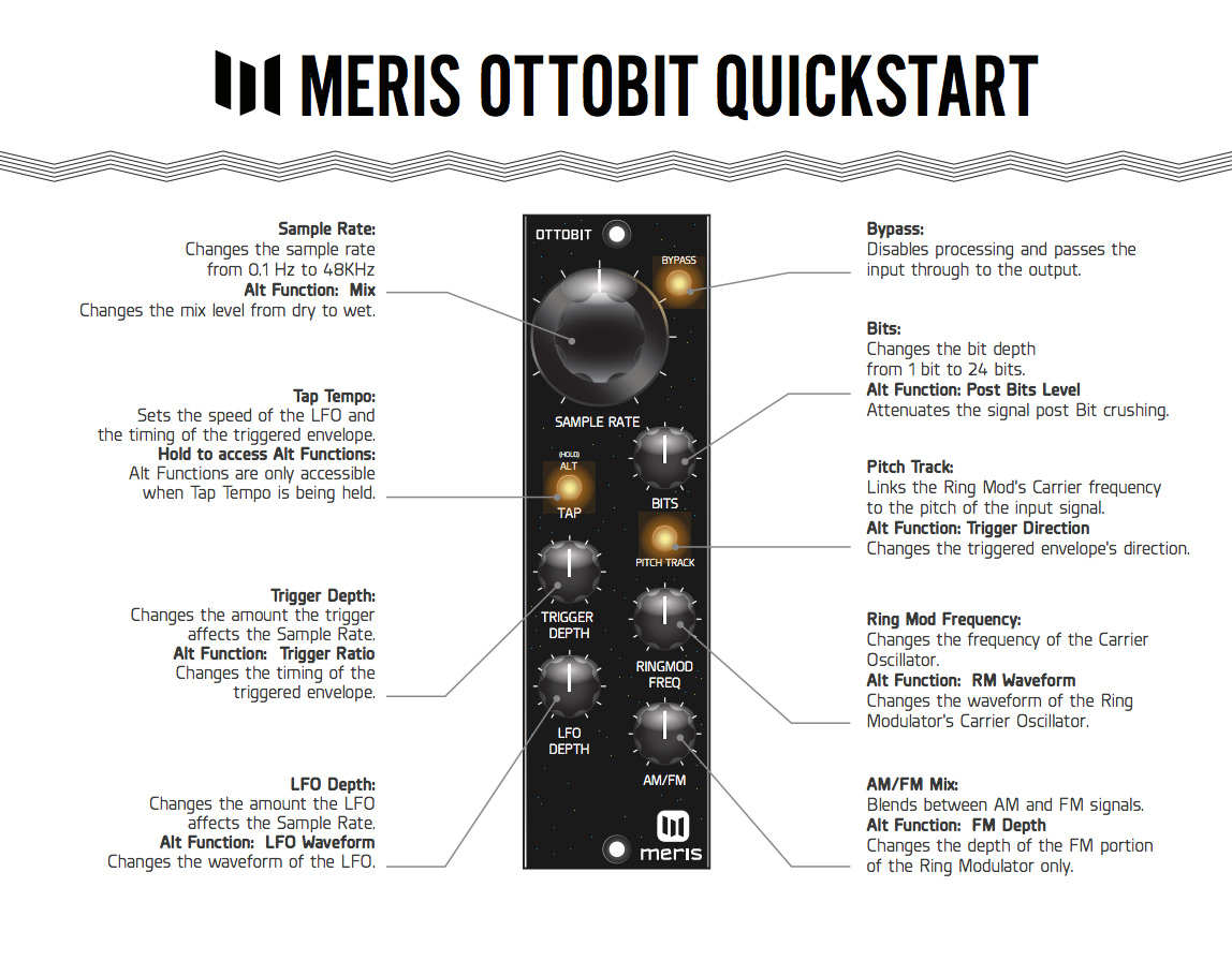 Meris Ottobit Quickstart Guide